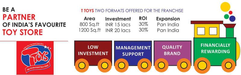 admin/uploads/brand_registration/TTOYS Bazar Pvt Ltd